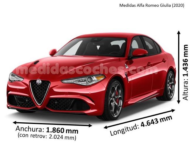 Medidas Alfa Romeo Giulia 2020